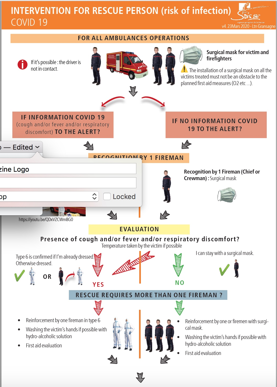 French Covid-19 ambulance protocol