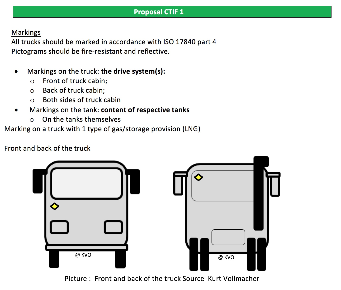 CTIF proposal for standardised markings on an LNG powered vehicle.
