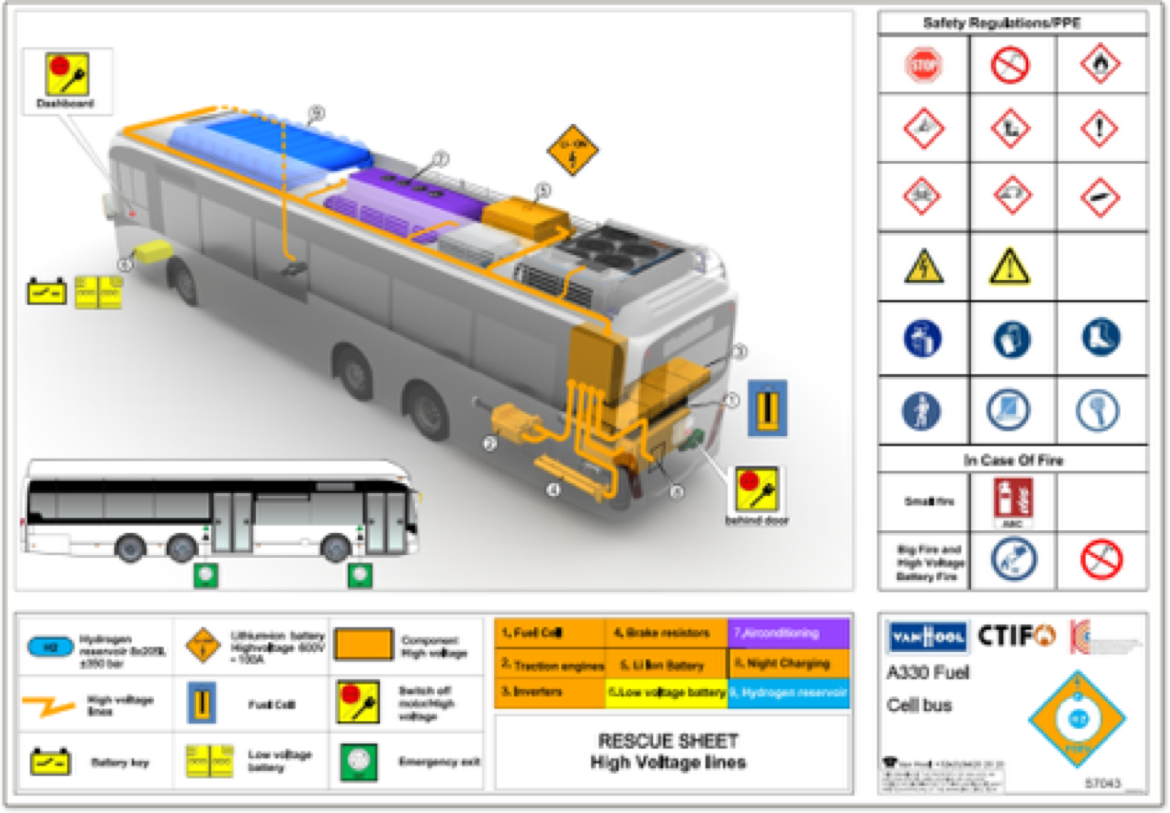 Example of a rescue sheet for a bus