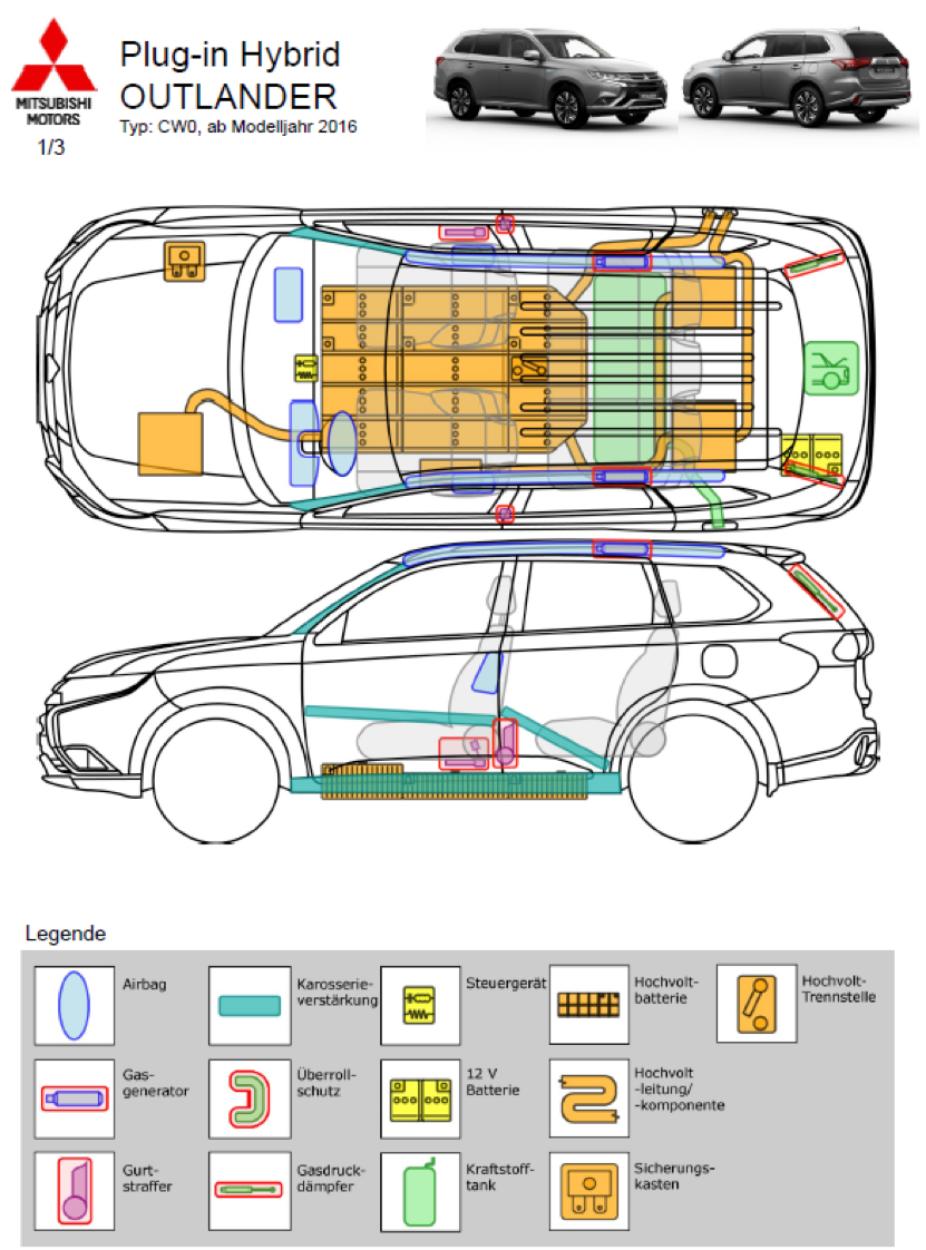Example of a rescue sheet for a car
