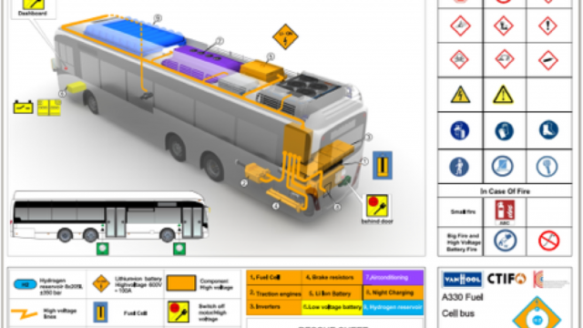 A rescue sheet for a bus
